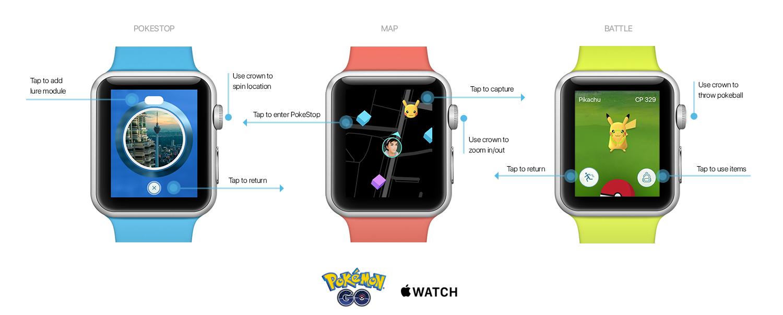 9f0712e4adc Alecsandru Grigoriu   Projects   Pokemon Go Apple Watch Concept ...