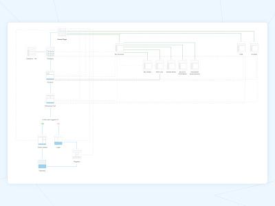 Site Architecture for Slovac moto shop webstore clean website web ux ui design app