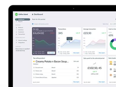 Nobly Backoffice new dashboard clean design uiux data visualization dashboard