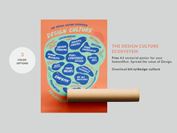 The Design Culture Ecosystem free office space print poster culture design
