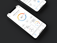 Weather System App Design