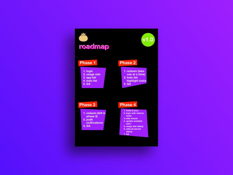 Roadmap - App Development pamphlet phase tasks poster roadmap
