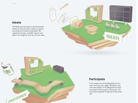 DesignLab illustration