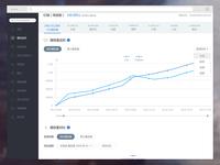 webdesign chart
