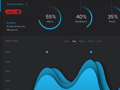 darkboard preview dashboard clean ui ux antiflat cool web design graph not flat vandal