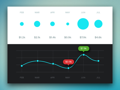 Stats interface typography line design vandal stats graph cool clean web flat ux ui