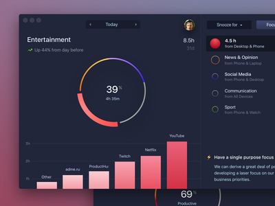 Productivity App for Mac