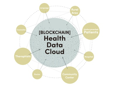Viva ecosystem_infographic privacy blockchain healthcare mentalhealth illustration typogaphy design