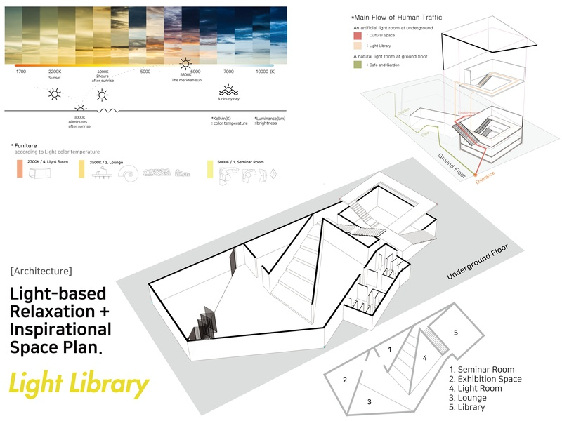 Light Library details branding illustraion light space design architecture