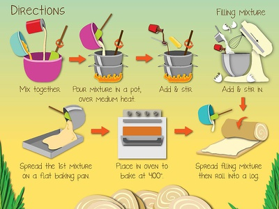 Recipe poster drawings graphics illustration food cooking poster