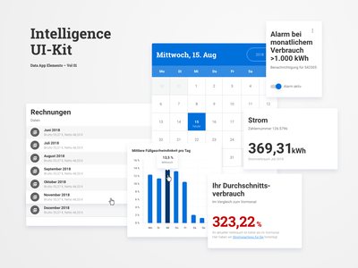 Intelligence UI-Kit webdesign atomic design userinterface electricity energy diagram teaser list calendar materialdesign uikit uidesign ui design