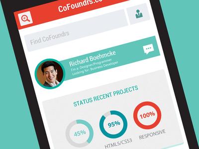 App for CoFoundrs Community
