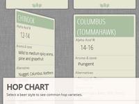 Hop Chart V2