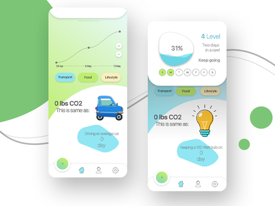 GreenGo xd uxdesign simple environment green ecommerce mobile app design mobile ui ux
