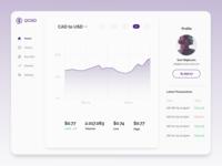 Crypto Analytics Chart - 018