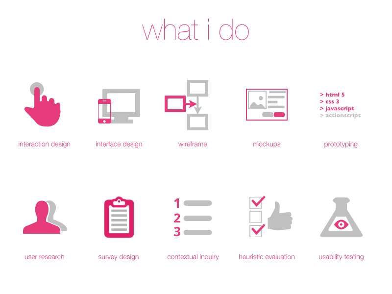 skill icons by hannah chen on dribbble