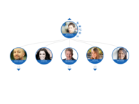 Org Chart - people view