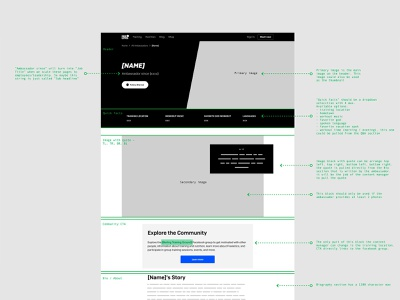 Freeletics and Contentstack headless cms cms contentstack web design freeletics fitness