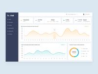 Yango-Content Manage System