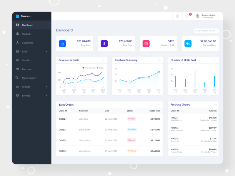 Baseinvo Inventory Dashboard revenue purchase clean design userinterface dashboard saas app webapps website webapplication dashbaord inventory inventory management