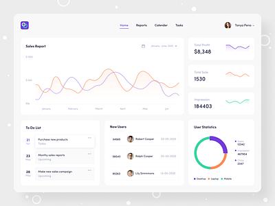 Sales Dashboard dashboard design dashboard ui uidesign dashboard webapps web application sales dashboard