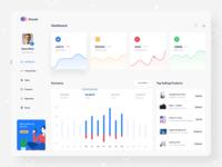 Oracle E-commerce Dashboard