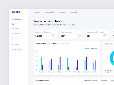 Proptia Visitor Management Dashboard 2020 2020 trend design saas app saas design webapplication visitor visitor management system