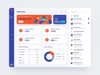 Online Course Web Application lms webapplication webapp design dashboard dashboard design dribbble best shot education app online education online course dashboard e-learning online course online learning