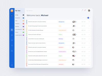 To-do Task Management Apps project management todoist dashboard design task management dashboard task management app task management