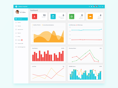 Hospital Admin - Material Design Concept free psd hospital materialdesign dashboard
