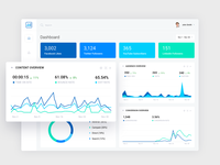 Dice Analytic Dashboard