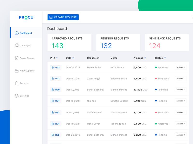 Procu Dashboard clean minimal webapplication applicaiton apps dashboard webapps