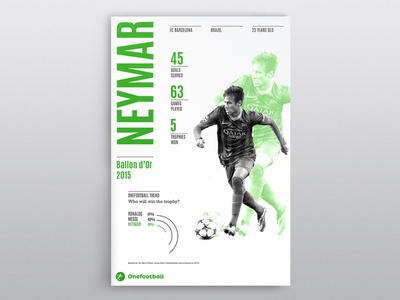 Onefootball Infographic 1 typography illustration soccer football infographic