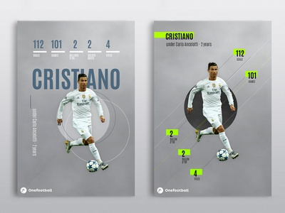 Onefootball Infographic 2 typography soccer football infographic