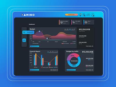 Dashboard UI vector uidesign design ux ui facebook twitter dark dark mode figma illustrator dashboard