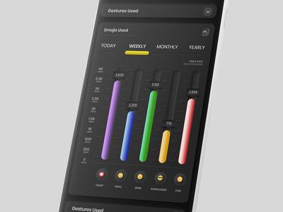 Neomorphic design UI (Analytics screen) Dark Mode