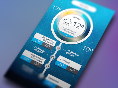 Weather Timeline ux ui android timeline weather