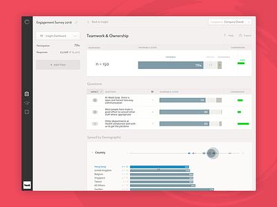 Culture Amp layout prototype culture amp culture survey engagement visualisation likert chart app