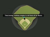 MLB Gametracker Field