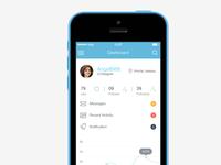 Dashboard For iOS
