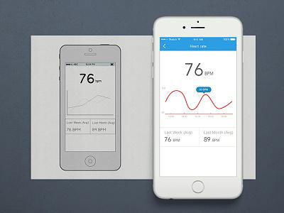 Health App Mobile UI iphone mobile app health ios9 ux ui