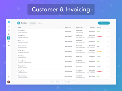 Customer Invoicing | Bearbook Project client project bearbook accounting invoice