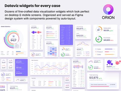 Orion UI kit - Charts templates & infographics in Figma design system templates ui kit design ui app figma bars bar radial pie dataviz visualization data graphs charts chart infographic