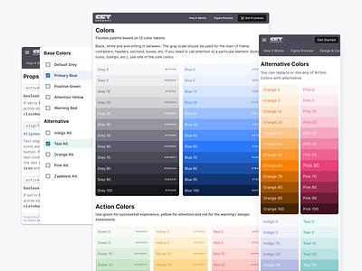 React UI kit - Color tokens, Palette, Tints & Shades web templates ui kit design ui app design system figma palette tokens token colors color desktop mobile