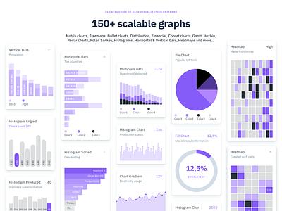 Charts UI kit, Infographic templates & Data Visualization kit desktop mobile web templates ui kit design ui app figma visualization infographics graphs dataviz charts