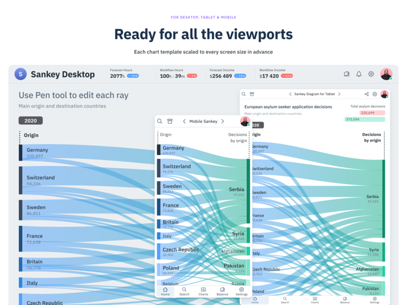 Charts UI kit, Infographic templates & Data Visualization kit desktop mobile design system templates ui kit design ui app figma visualization infographics graphs dataviz charts