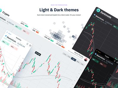 Charts UI kit, Infographic templates & Data Visualization kit ux mobile design system templates design ui app figma visualization infographics graphs dataviz data charts