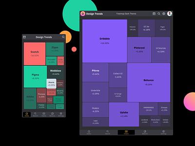 Treemap chart template - Figma infographics Ui kit tablet mobile design figma ui kit ui app dashboard heatmap infographics infographic vizualization data treemap