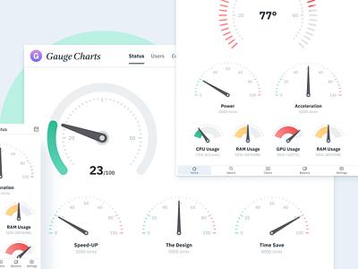 Figma Charts UI kit - Gauge templates gauge templates ui kit design ui app figma infographics infographic dataviz data dashboard charts chart