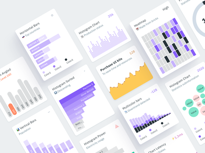 Figma Charts UI kit - Dashboard graphs templates template android ios charts chart bar cards dashboard mobile web design system templates material ui kit design ui app figma